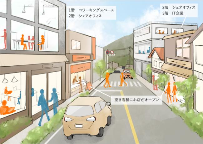 宮城県、デジタルマーケティングを活用した地域活性化プロジェクト「DEJIMACHI.ZAO」を開始[ニュース]