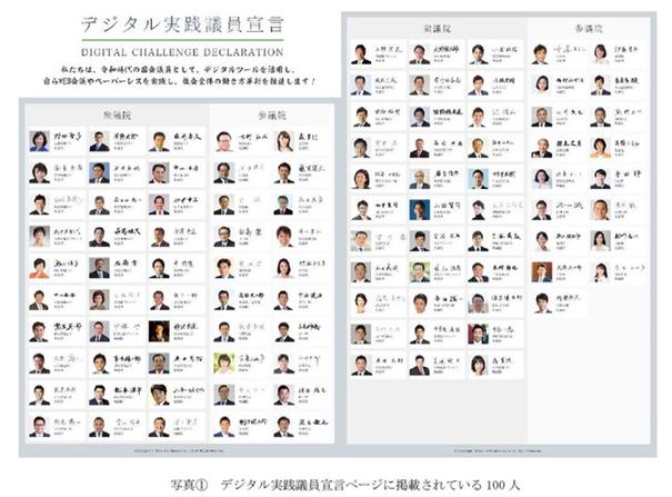 デジタル実践議員の取組みアンケート2021の結果が公表 [調査データ]